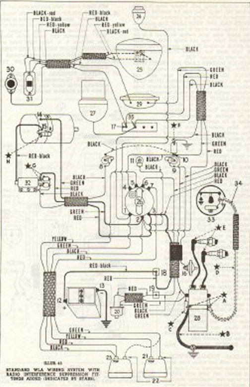 Harley Davidson Voltage Regulator Wiring Diagram WIRING INFO
